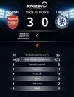 Chelsea thất bại muối mặt trước Arsenal: Sai sót và đơn độc!