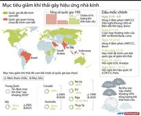 [Infographics] Mục tiêu giảm khí thải gây hiệu ứng nhà kính