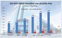 """IPO Sonadezi: Show hàng 7 triệu m2 đất Đồng Nai vẫn """"ế"""""""