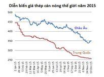 Tôn Hoa Sen báo lãi 187 tỷ quý cuối năm 2015