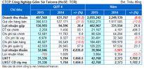 TCR: Hưởng lợi giá gas giảm, lãi công ty mẹ quý 4 tăng vọt
