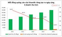 Mỗi đồng chi cho quảng cáo của Vinamilk đang tạo ra ngày càng ít doanh thu hơn