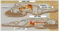 6 lý do bạn nên ngủ nghiêng về bên trái