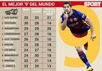 """Ai là """"thần may mắn"""" của Barcelona?"""