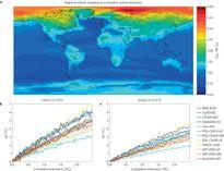 Lập bản đồ tác động của biến đổi khí hậu trên khắp hành tinh
