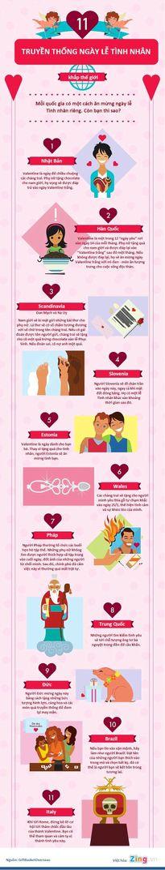 Các cặp đôi trên thế giới làm gì trong ngày lễ Tình nhân?