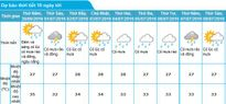 Tin mưa nắng 29/6 và dự báo thời tiết Hà Nội 10 ngày tới