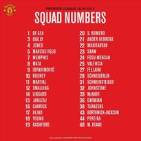 Man Utd công bố số áo đội 1 ở mùa giải 2016-17