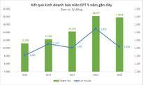 Doanh thu FPT lần đầu tiên giảm sau 5 năm