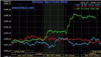 Giá vàng hôm nay (28/7) tăng sau cuộc họp của FED