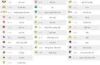 Yahoo Messenger và những điều 'một thời để nhớ'