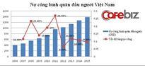 Dù gánh nặng nợ công mỗi người Việt đang tăng lên nhưng đừng lo lắng, các nước khác còn nợ nhiều hơn chúng ta nhiều