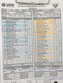 TRỰC TIẾP vòng 23 V-League, Cần Thơ 2-1 Hải Phòng: Văn Quân đánh đầu ghi bàn (Hiệp 2)