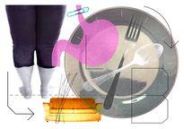 Thừa cân béo phì, nguyên nhân gây ra ít nhất 13 loại ung thư