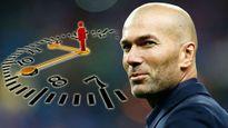 Zidane và đặc sản 'Zizou Time' ở Real Madrid