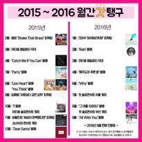 Dù muốn hay không thì 2 năm nay, bạn cũng nghe tên Taeyeon hàng tháng!