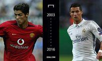 Messi, Ronaldo và dàn sao thay đổi thế nào hơn 10 năm qua?