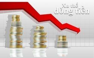 Xu thế dòng tiền: Khó khăn trong ngắn hạn