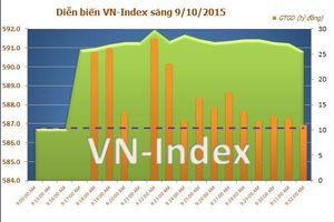 CP ngân hàng dầu khí giữ nhịp tăng, VN-Index vẫn chưa thể vượt 590 điểm