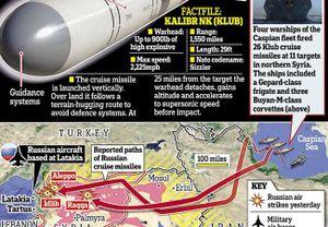 """Nga lại bất thần """"tung chưởng"""", NATO hốt hoảng tính điều quân"""