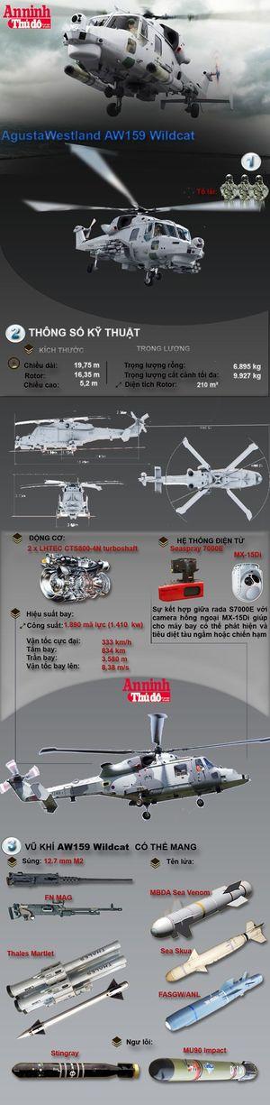 AW159 - Siêu trực thăng săn ngầm Việt Nam có thể mua
