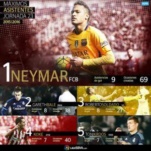 """Ngôi sao tấn công hay nhất Liga: Neymar """"chấp"""" tất"""