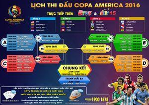 Lịch phát sóng Copa America Centenario 2016 trên SCTV và VTVcab