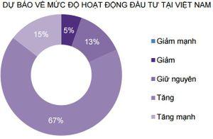 Việt Nam thua kém Myanmar trong mức độ hấp dẫn đầu tư tại Đông Nam Á