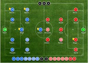 Borussia Dortmund và Real Madrid chia điểm trong trận cầu đầy kịch tính
