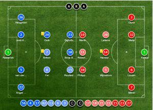 Bùng nổ trong hiệp hai, Liverpool lội ngược dòng ngoạn mục trước Swansea City
