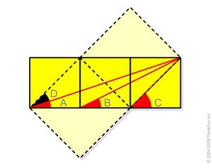 99% người thông minh nhất cũng 'nhũn não' với 8 câu đố này của ảo thuật gia Martin Gardner
