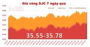 Giá vàng trong nước quay đầu tăng theo thế giới