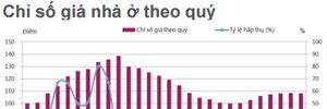 Giá nhà ở Hà Nội sẽ bị tác động bởi khả năng tăng lãi suất trong năm 2016