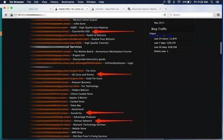 Hành trình vào thế giới ngầm Dark Web