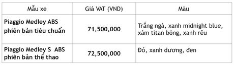 [Tren tay] Piaggio Medley ABS 125cc, thiet ke on, ABS 2 kenh, cop rong - Anh 16