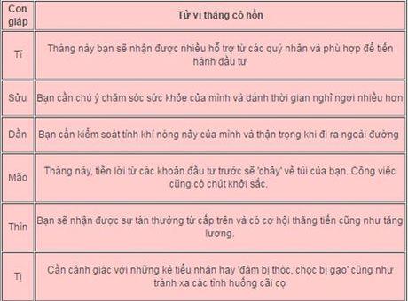 Thang co hon: Vi sao nguoi gap dai han, ke gap may? - Anh 1