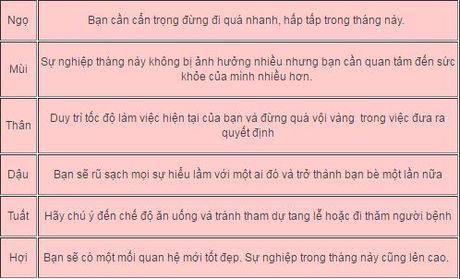 Thang co hon: Vi sao nguoi gap dai han, ke gap may? - Anh 2