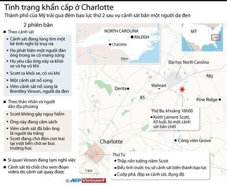 Tinh trang khan cap o thanh pho Charlotte - Anh 1