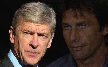 Vong 6 Premier League: Guardiola se khien dong nghiep mat viec - Anh 2