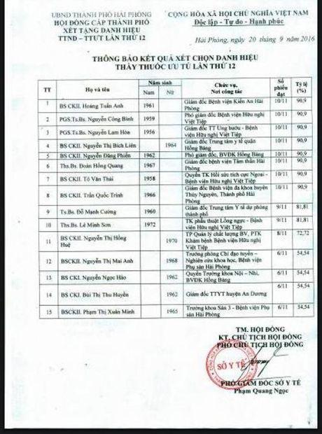 15 ca nhan cua nganh Y te Hai Phong duoc xet chon danh hieu Thay thuoc uu tu - Anh 1