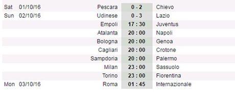 17h30 ngay 02/10: Empoli vs Juventus: 'Lao ba' giuong oai - Anh 2