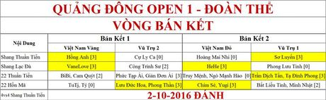 Choi theo luat Trung Quoc, Viet Nam roi vao the kho - Anh 2