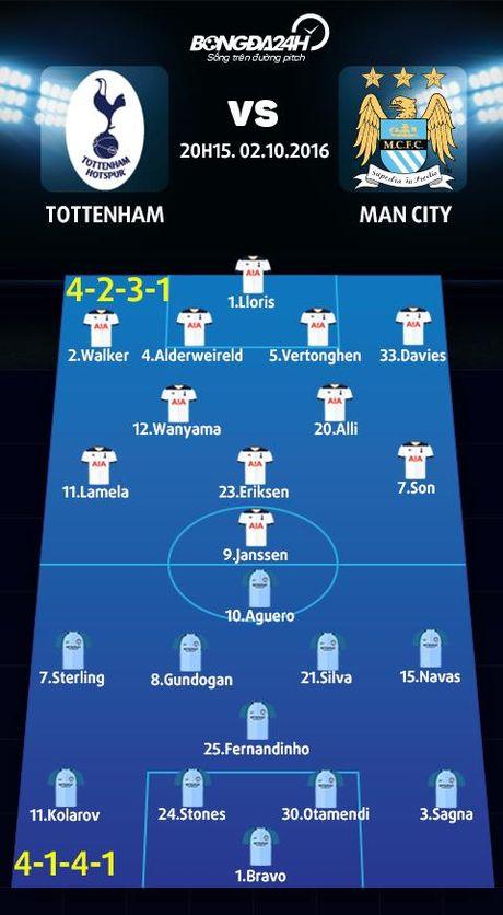 Tottenham vs Man City (20h15 ngay 2/10): Khong co thien duong thu bay? - Anh 3