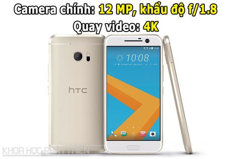 10 smartphone co camera tot nhat the gioi: iPhone 7 dung thu 7 - Anh 1