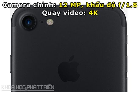 10 smartphone co camera tot nhat the gioi: iPhone 7 dung thu 7 - Anh 7