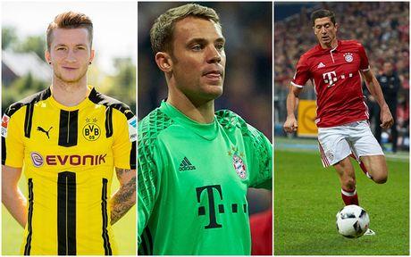 Top 20 cau thu hay nhat Bundesliga o FIFA 17: Neuer co don tren dinh - Anh 1