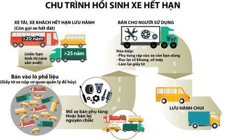 """Tham nhap duong day """"hoa kiep"""" xe qua dat - Anh 1"""