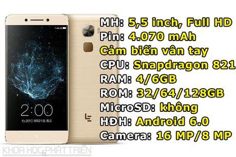 Top 10 smartphone manh nhat the gioi: iPhone 7 Plus dau bang - Anh 3