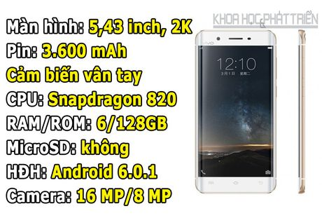 Top 10 smartphone manh nhat the gioi: iPhone 7 Plus dau bang - Anh 7