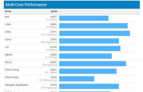 Intel Core i7-7700K manh hon 40% so voi the he truoc do - Anh 3